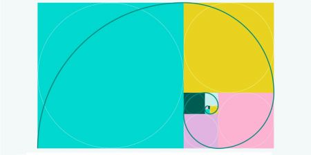 What Makes a Fibonacci Ratio? How to Draw Fibonacci Retracement Levels with XM
