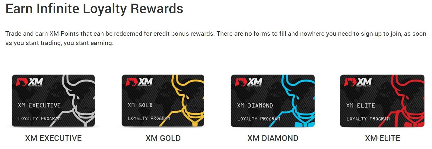 Программа лояльности XM - возврат кэшбэка