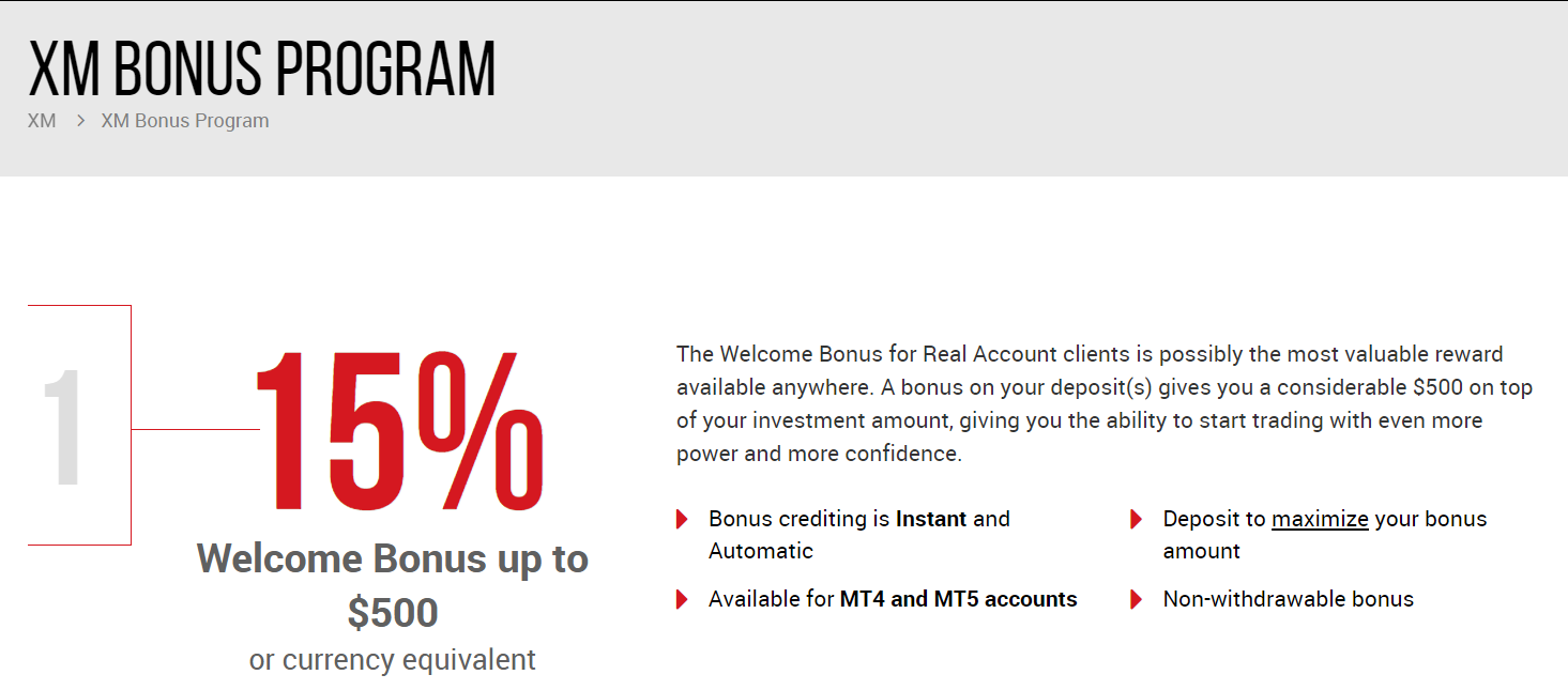 XM Welcome Promotion - 15% Deposit Bonus Up to $500
